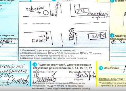 Схема ДТП образец европротокол